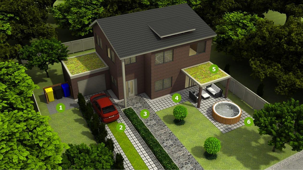 газонные решетки ecoraster для дома и дачи. применяемость.