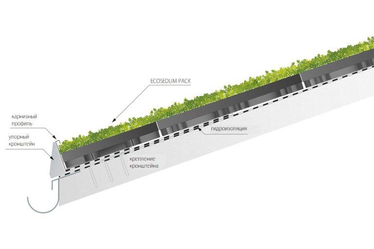 модули озеленения для наклонных крыш
