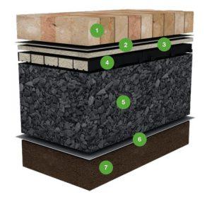 Подготовка основания для укладки газонных решеток как подосновы для брусчатки или камня