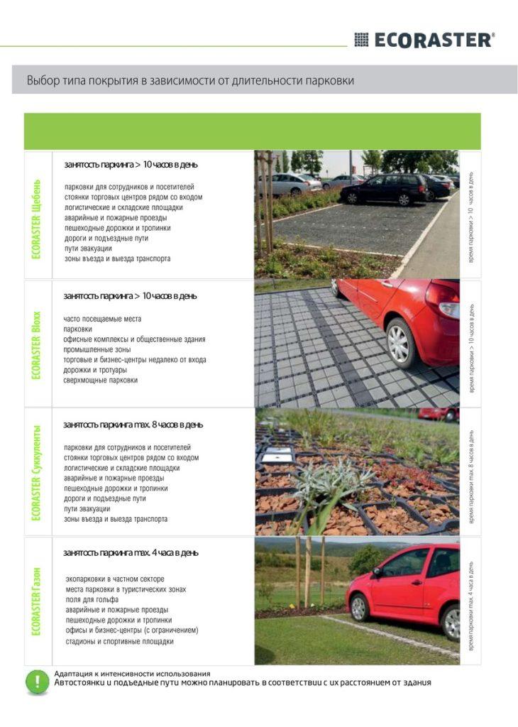 таблица подбора наполнителя для газонных решеток
