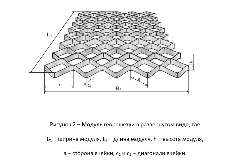 габаритные параметры георешетки