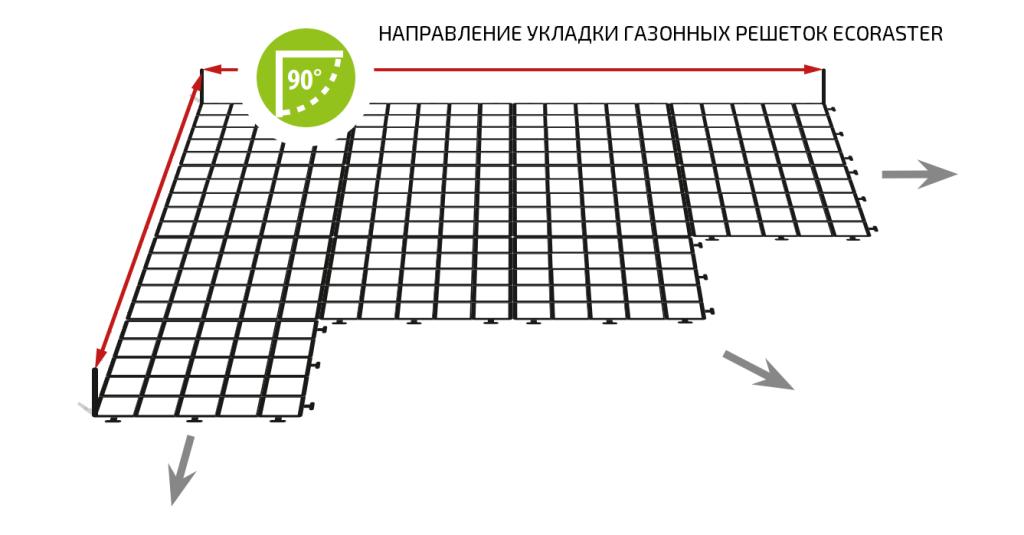 направление замков модулей при укладке газонных решеток ECORASTER