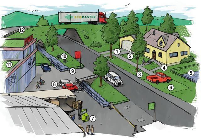 Схема применения газонных решеток ECORASTER